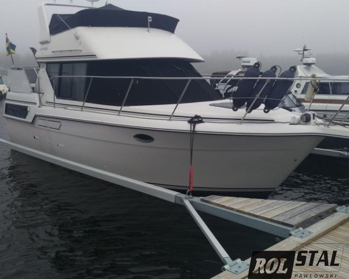 Marina porty jachtowe